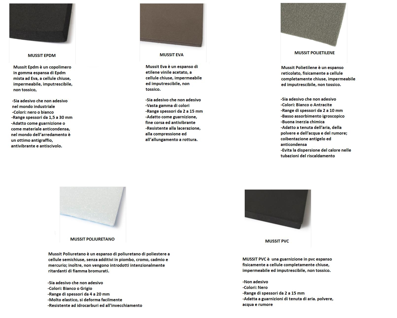 Materiali espansi antiurto / adesivi